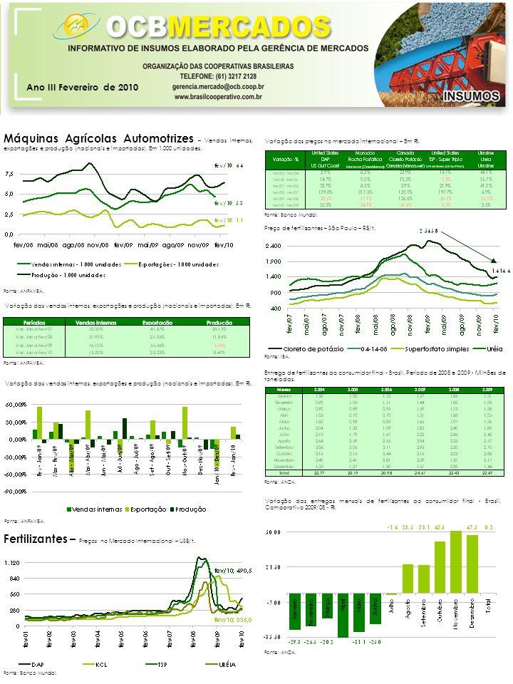 Ano III Fevereiro de 2010 Máquinas Agrícolas Automotrizes – Vendas internas, exportações e produção (nacionais e importadas).