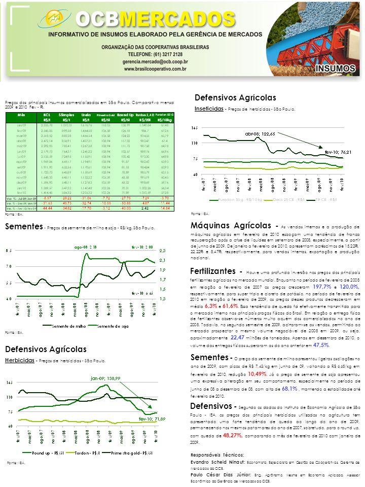 Defensivos Agrícolas Herbicidas - Preços de herbicidas - São Paulo.
