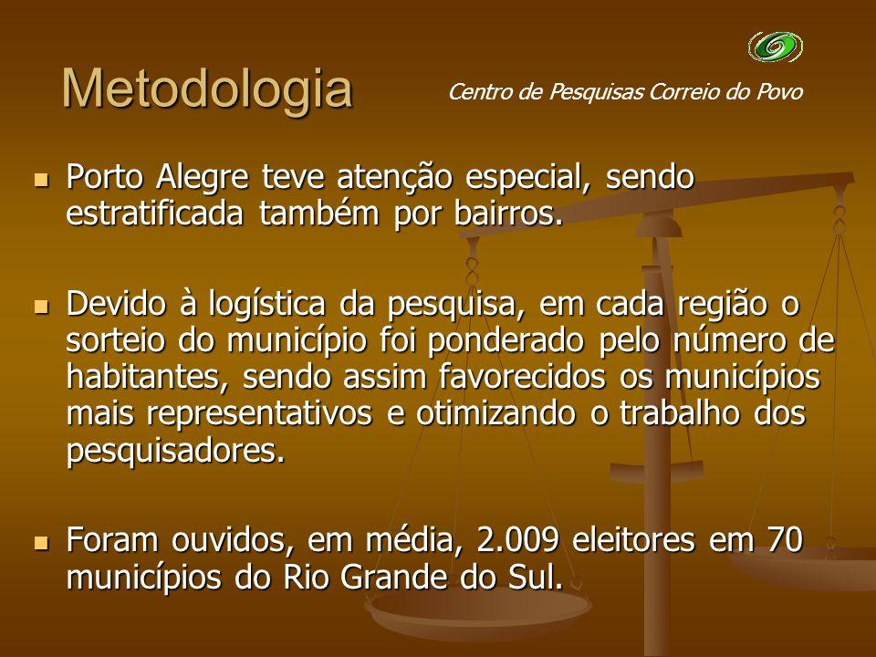 Metodologia Porto Alegre teve atenção especial, sendo estratificada também por bairros.