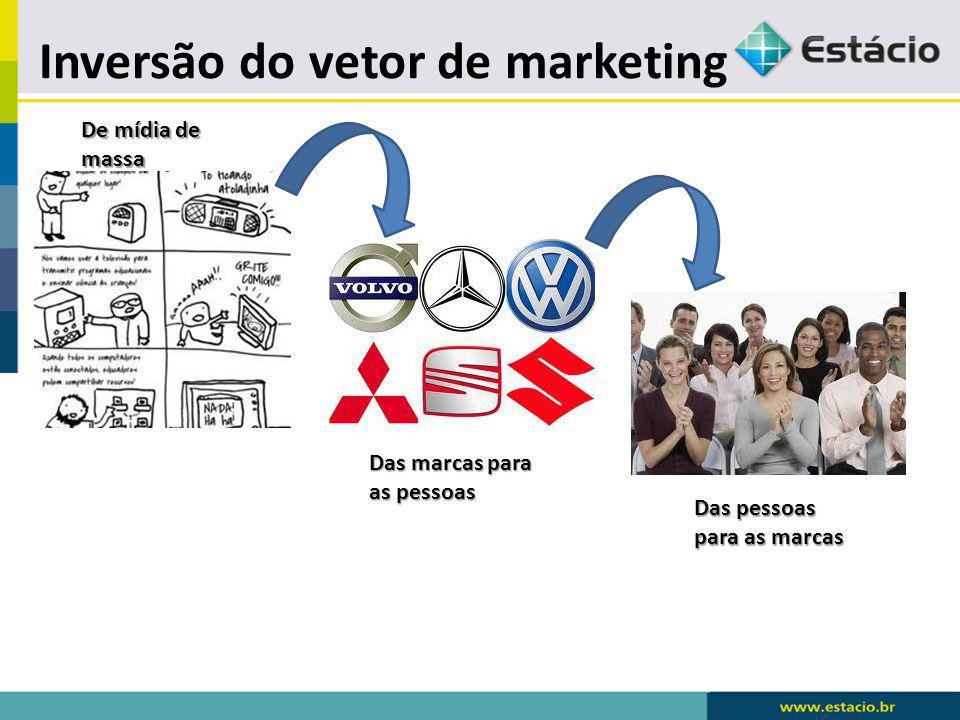 De mídia de massa Das marcas para as pessoas Das pessoas para as marcas