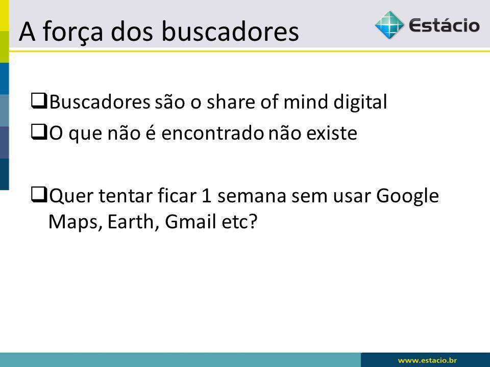 A força dos buscadores Buscadores são o share of mind digital O que não é encontrado não existe Quer tentar ficar 1 semana sem usar Google Maps, Earth, Gmail etc
