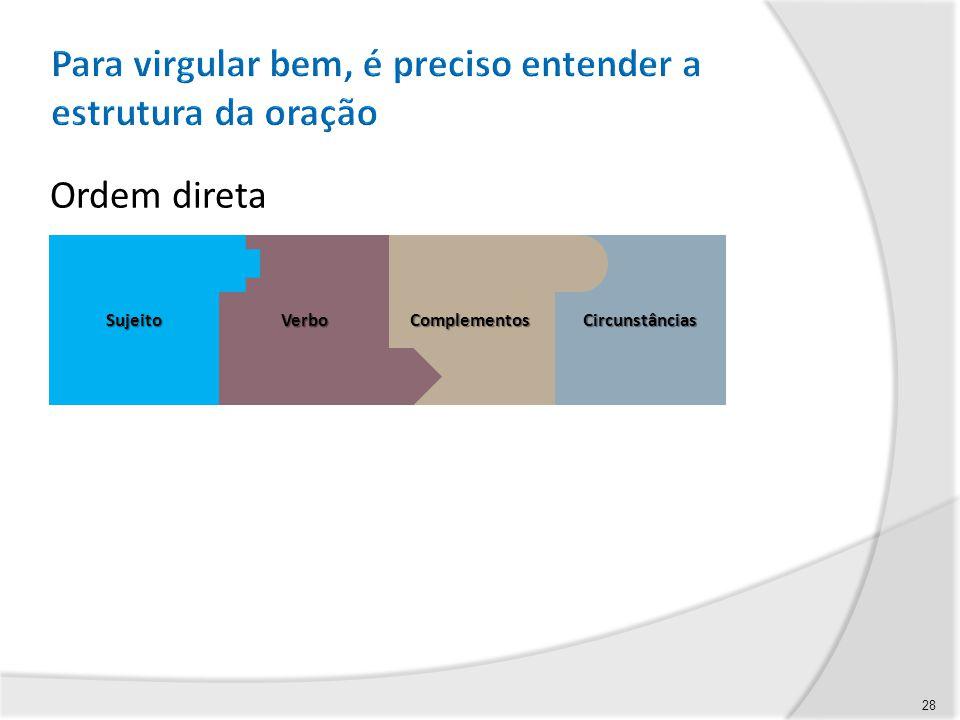 CircunstânciasComplementosVerboSujeito Ordem direta 28