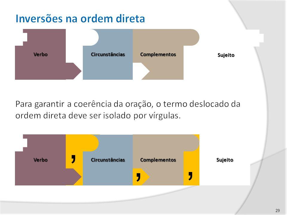 Circunstâncias Sujeito VerboComplementos,,, Circunstâncias Sujeito VerboComplementos 29