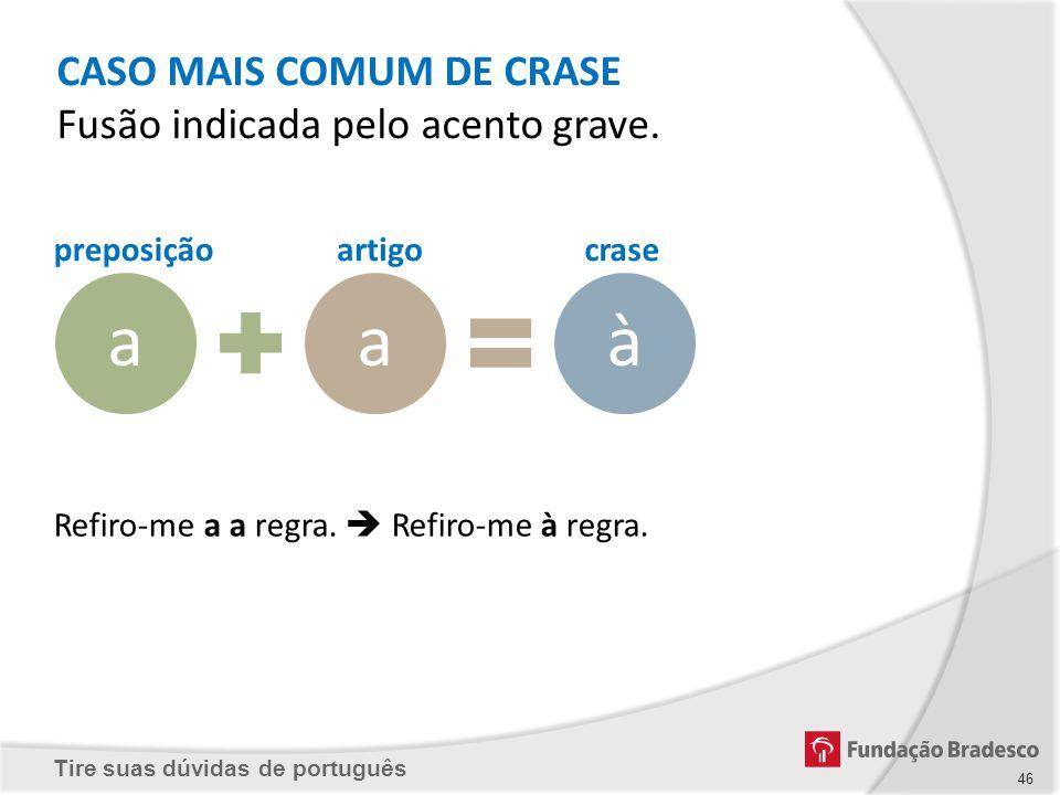 Tire suas dúvidas de português aaà preposiçãoartigo Refiro-me a a regra. Refiro-me à regra. crase CASO MAIS COMUM DE CRASE Fusão indicada pelo acento