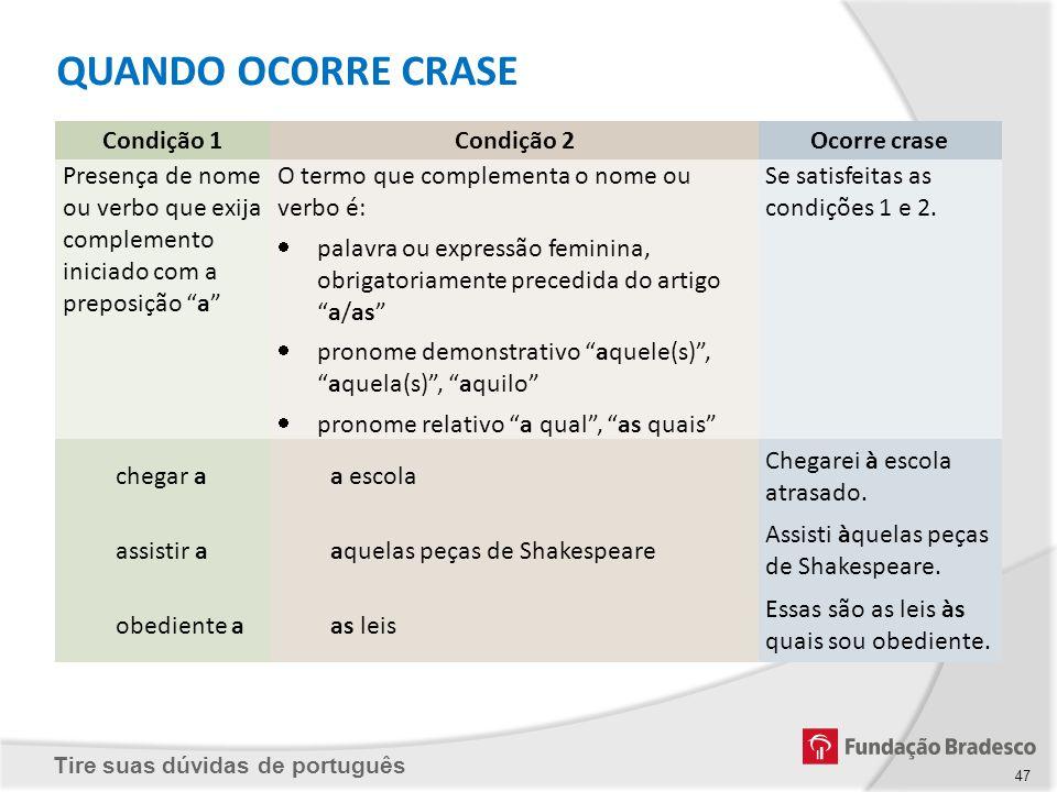 Tire suas dúvidas de português Condição 1Condição 2Ocorre crase Presença de nome ou verbo que exija complemento iniciado com a preposição a O termo qu