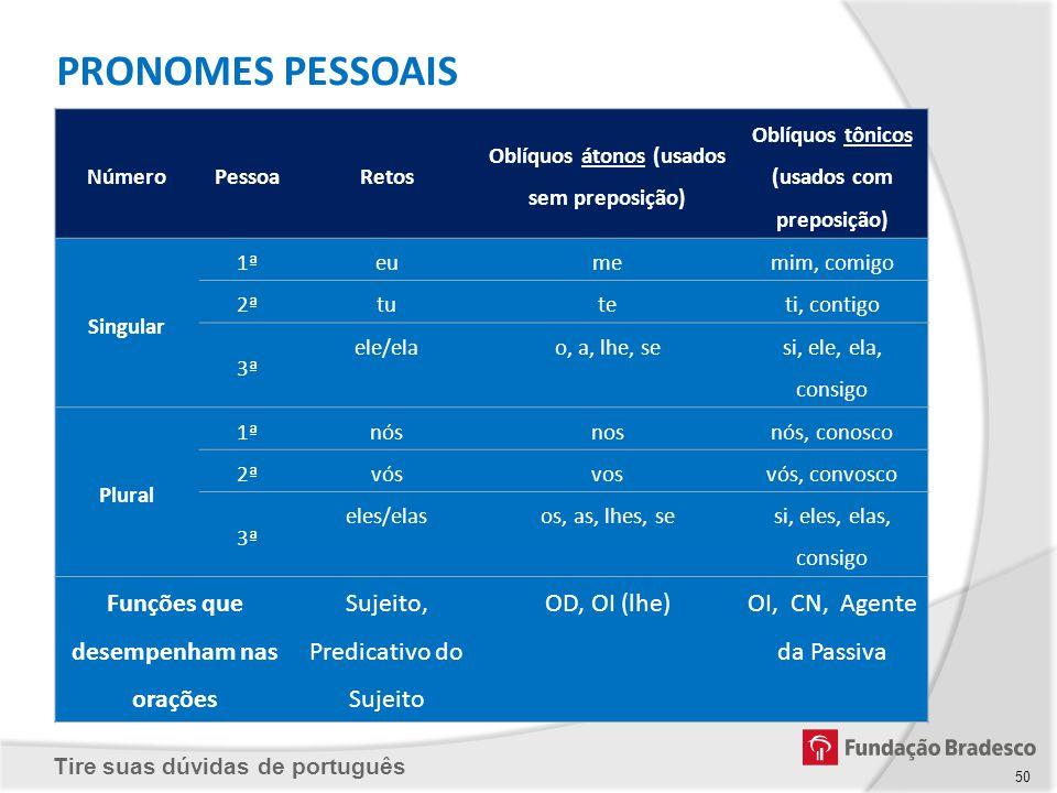 Tire suas dúvidas de português NúmeroPessoaRetos Oblíquos átonos (usados sem preposição) Oblíquos tônicos (usados com preposição) Singular 1ª eumemim,
