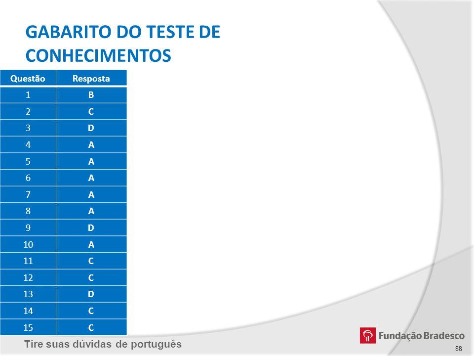 Tire suas dúvidas de português 88 QuestãoResposta 1B 2C 3D 4A 5A 6A 7A 8A 9D 10A 11C 12C 13D 14C 15C GABARITO DO TESTE DE CONHECIMENTOS