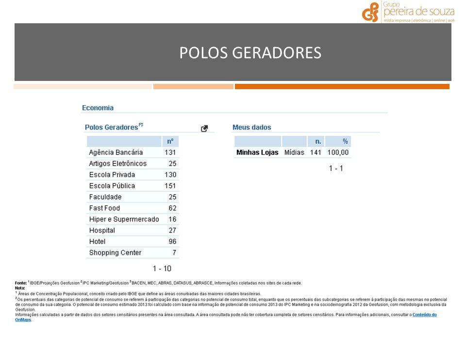 POLOS GERADORES