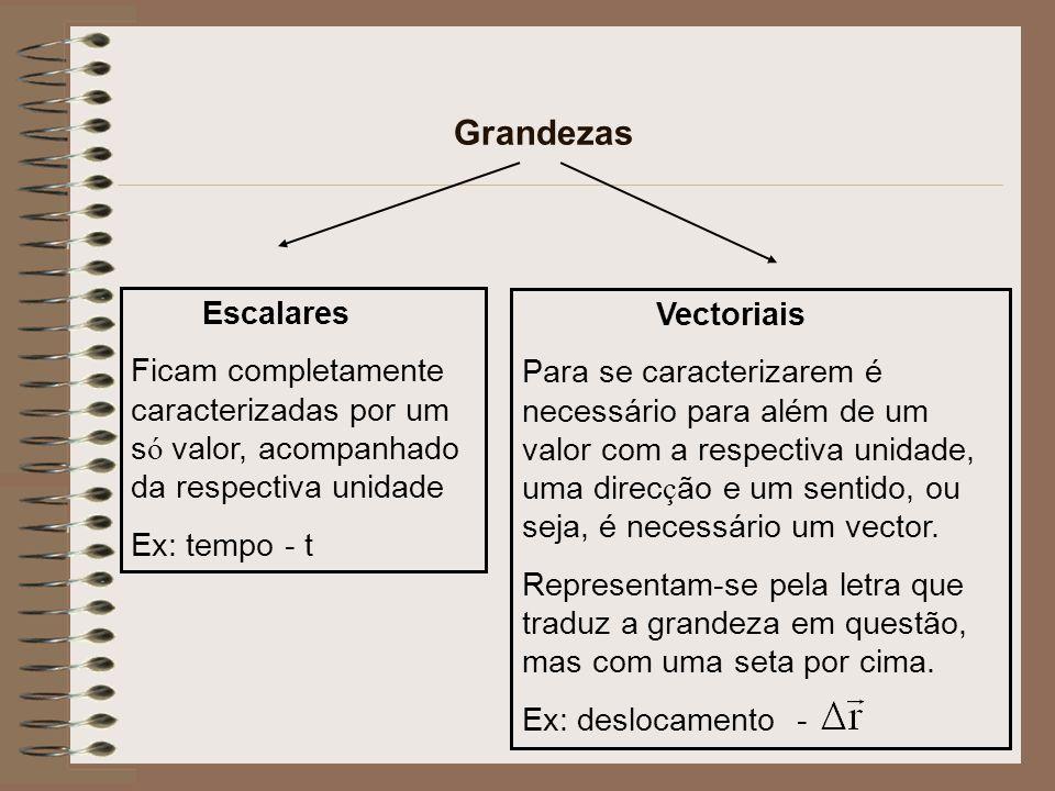 Grandezas Escalares Ficam completamente caracterizadas por um s ó valor, acompanhado da respectiva unidade Ex: tempo - t Vectoriais Para se caracteriz