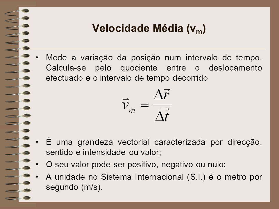Velocidade Média (v m ) Mede a variação da posição num intervalo de tempo. Calcula-se pelo quociente entre o deslocamento efectuado e o intervalo de t