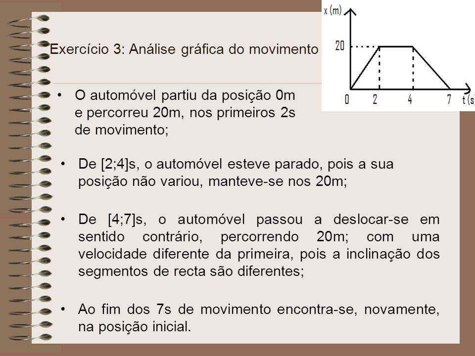 Exercício 3: Análise gráfica do movimento O automóvel partiu da posição 0m e percorreu 20m, nos primeiros 2s de movimento; De [2;4]s, o automóvel este