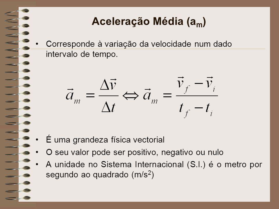 Aceleração Média (a m ) Corresponde à variação da velocidade num dado intervalo de tempo. É uma grandeza física vectorial O seu valor pode ser positiv