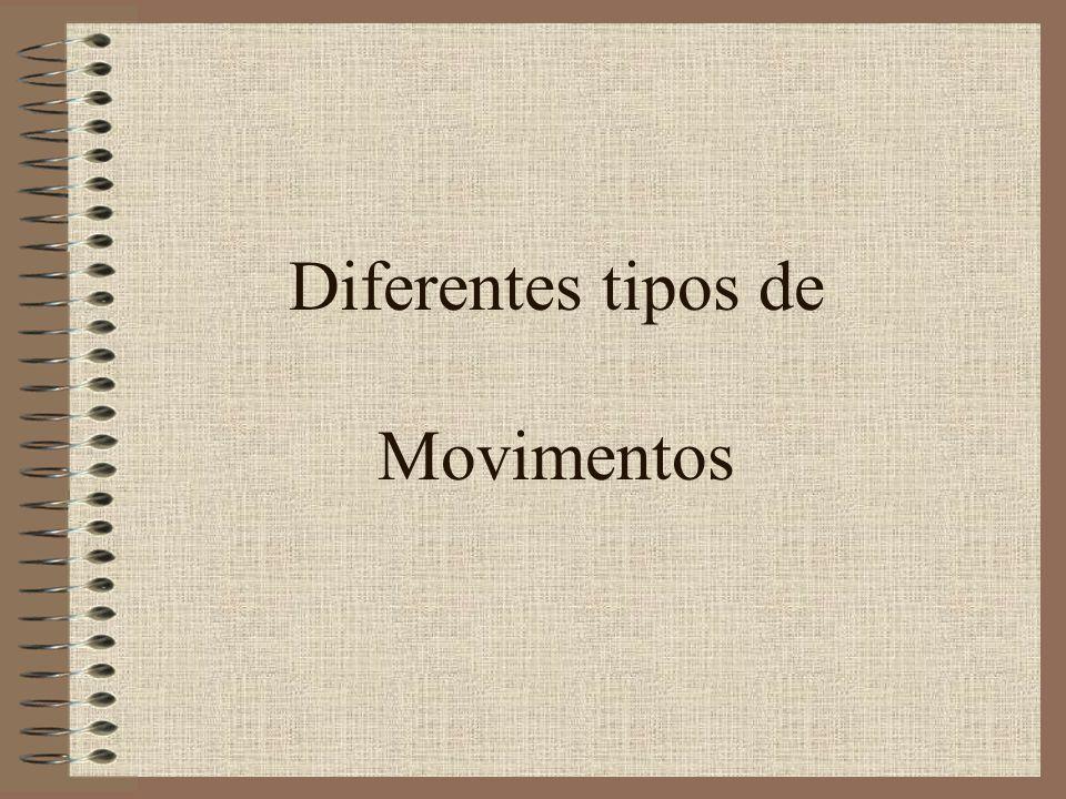 Diferentes tipos de Movimentos