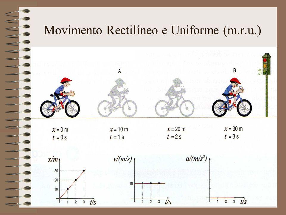 Movimento Rectilíneo e Uniforme (m.r.u.)