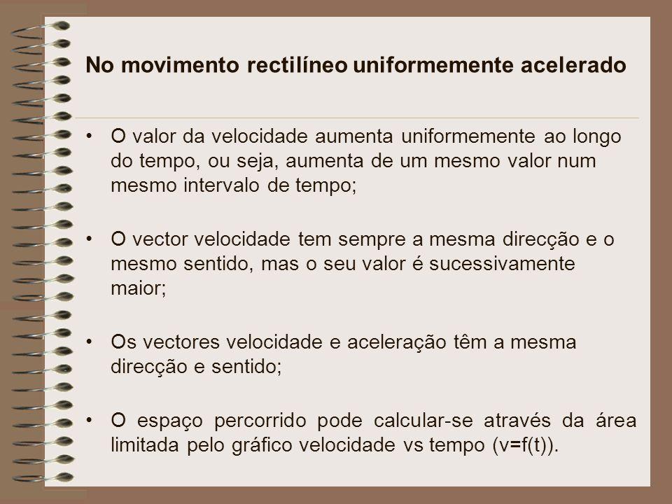No movimento rectilíneo uniformemente acelerado O valor da velocidade aumenta uniformemente ao longo do tempo, ou seja, aumenta de um mesmo valor num