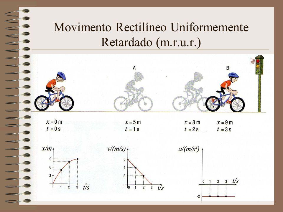 Movimento Rectilíneo Uniformemente Retardado (m.r.u.r.)