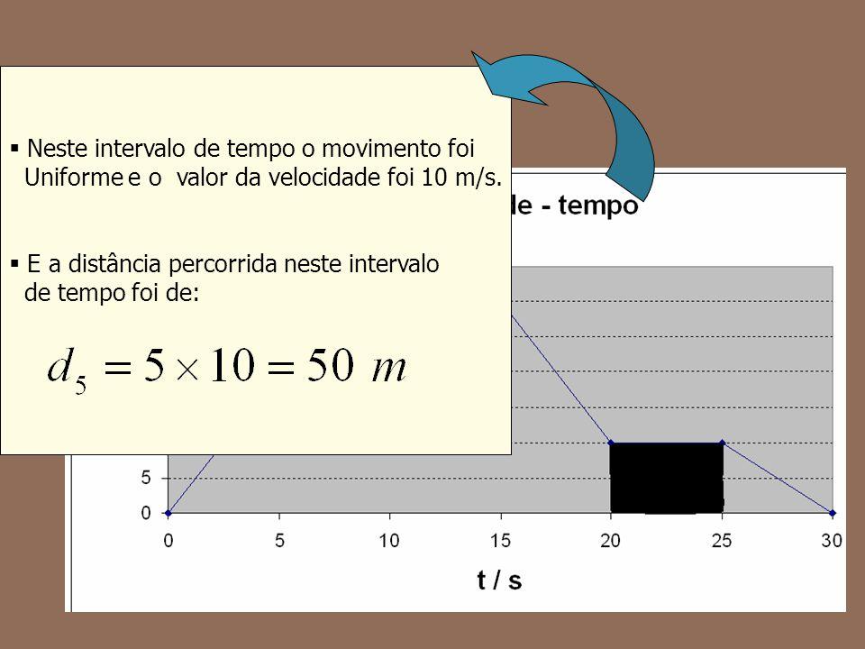 Neste intervalo de tempo o movimento foi Uniforme e o valor da velocidade foi 10 m/s. E a distância percorrida neste intervalo de tempo foi de: