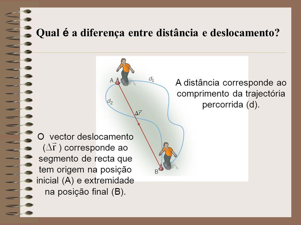 Qual é a diferença entre distância e deslocamento? A distância corresponde ao comprimento da trajectória percorrida (d). O vector deslocamento ( ) cor
