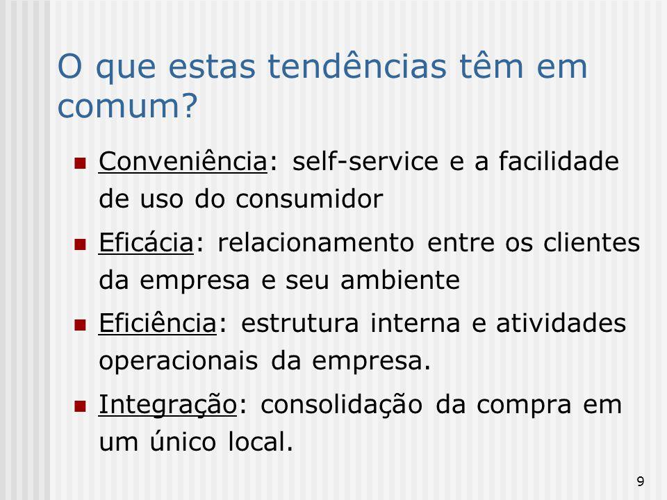 20 Ciclo de vida do relacionamento com clientes em três fases: Política de manutenção de clientes Política de conquista de clientes Política de identificação e busca de novos clientes.