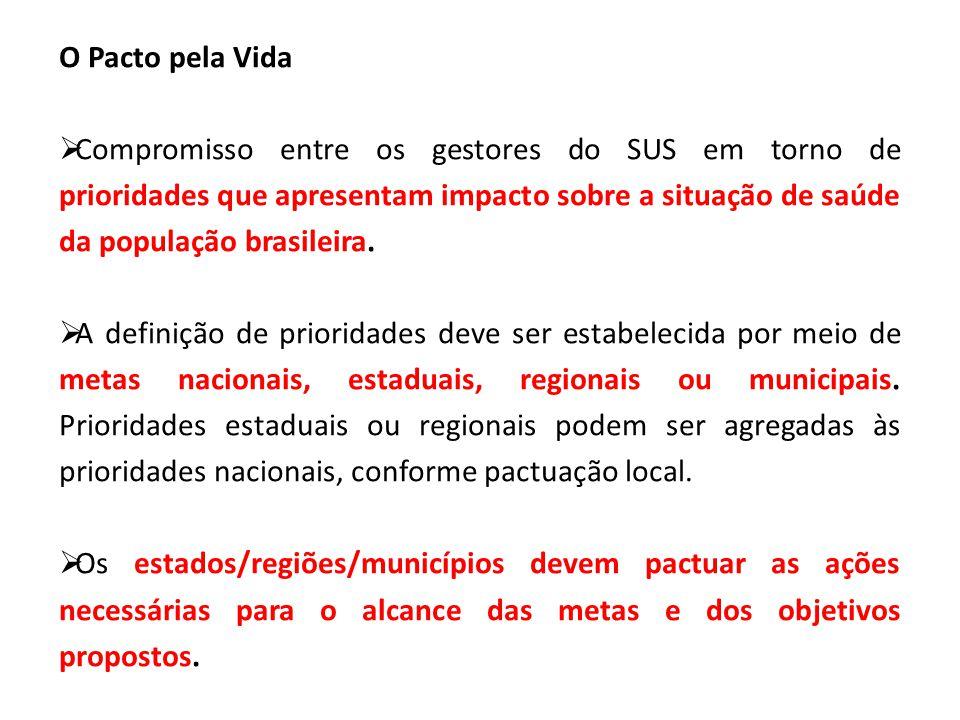 O Pacto pela Vida Compromisso entre os gestores do SUS em torno de prioridades que apresentam impacto sobre a situação de saúde da população brasileir