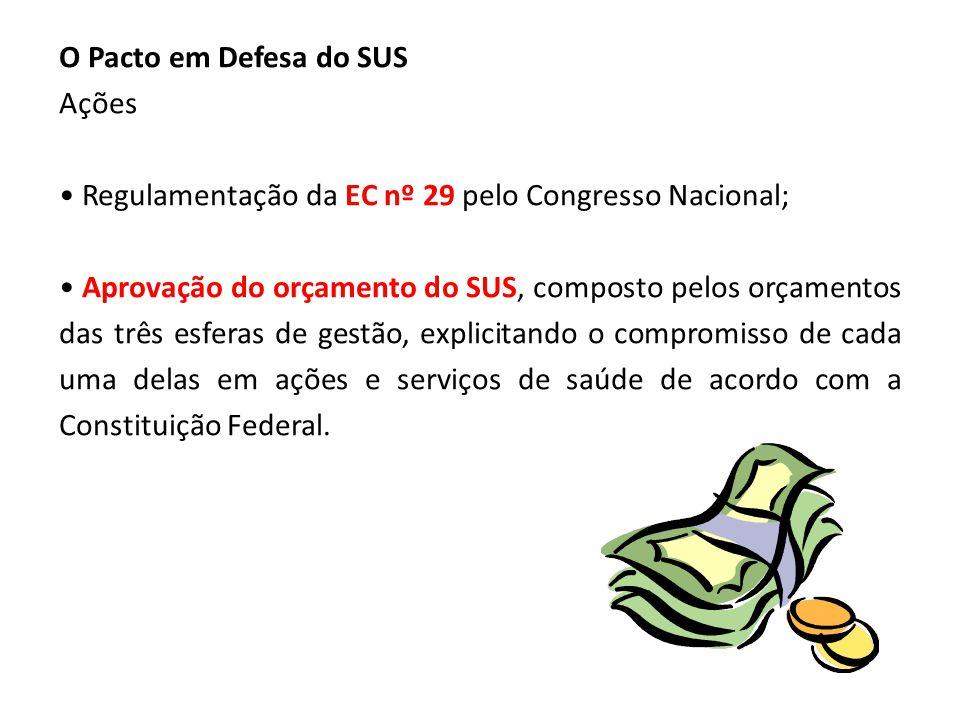 O Pacto em Defesa do SUS Ações Regulamentação da EC nº 29 pelo Congresso Nacional; Aprovação do orçamento do SUS, composto pelos orçamentos das três e