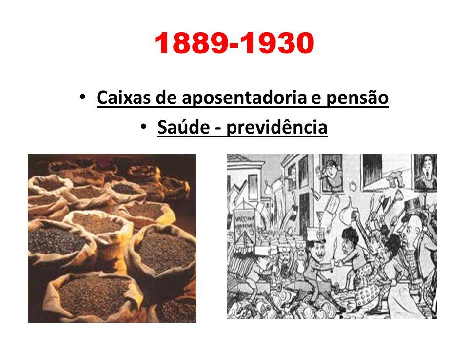 1889-1930 Caixas de aposentadoria e pensão Saúde - previdência