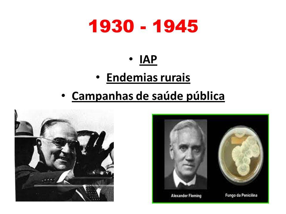 1930 - 1945 IAP Endemias rurais Campanhas de saúde pública