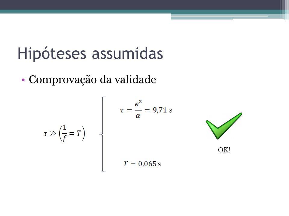 Hipóteses assumidas Comprovação da validade OK! s s