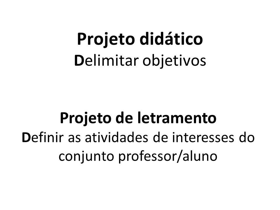 Projeto didático Delimitar objetivos Projeto de letramento Definir as atividades de interesses do conjunto professor/aluno