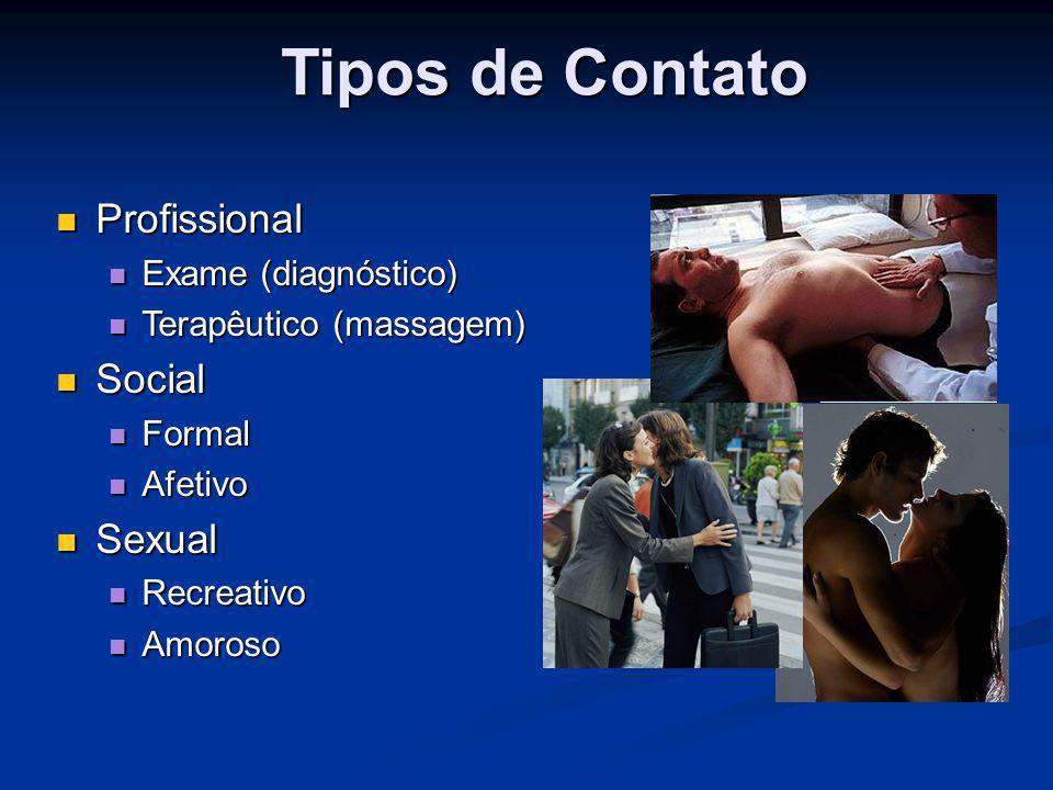 Tipos de Contato Profissional Profissional Exame (diagnóstico) Exame (diagnóstico) Terapêutico (massagem) Terapêutico (massagem) Social Social Formal