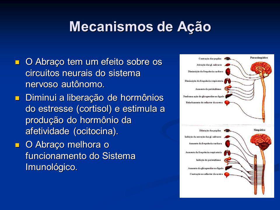 Mecanismos de Ação O Abraço tem um efeito sobre os circuitos neurais do sistema nervoso autônomo. O Abraço tem um efeito sobre os circuitos neurais do