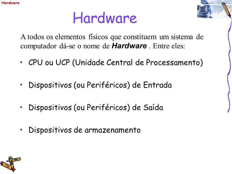 Hardware CPU ou UCP (Unidade Central de Processamento) Dispositivos (ou Periféricos) de Entrada Dispositivos (ou Periféricos) de Saída Dispositivos de