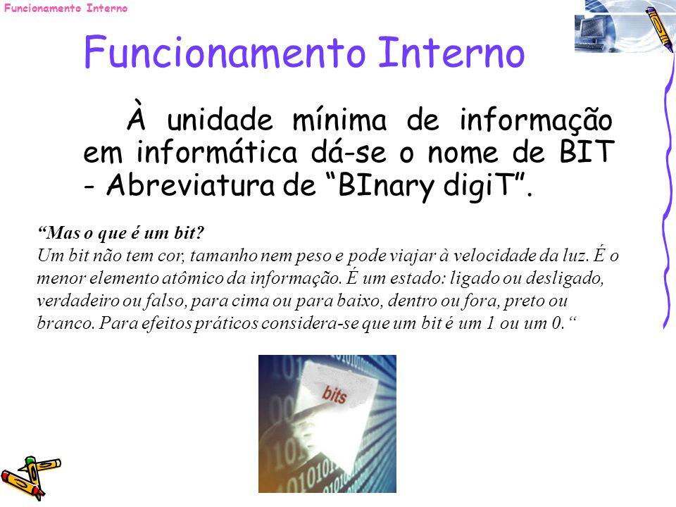 À unidade mínima de informação em informática dá-se o nome de BIT - Abreviatura de BInary digiT. Mas o que é um bit? Um bit não tem cor, tamanho nem p