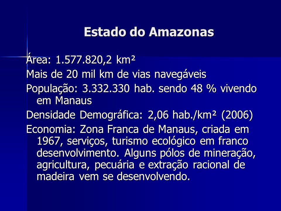 Estado do Amazonas Área: 1.577.820,2 km² Mais de 20 mil km de vias navegáveis População: 3.332.330 hab. sendo 48 % vivendo em Manaus Densidade Demográ