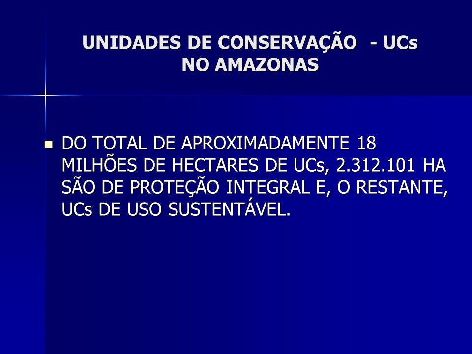 UNIDADES DE CONSERVAÇÃO - UCs NO AMAZONAS DO TOTAL DE APROXIMADAMENTE 18 MILHÕES DE HECTARES DE UCs, 2.312.101 HA SÃO DE PROTEÇÃO INTEGRAL E, O RESTAN