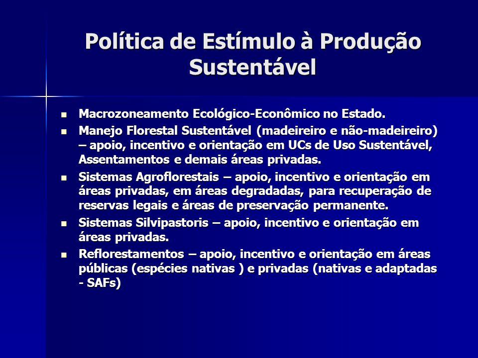 Política de Estímulo à Produção Sustentável Macrozoneamento Ecológico-Econômico no Estado. Macrozoneamento Ecológico-Econômico no Estado. Manejo Flore