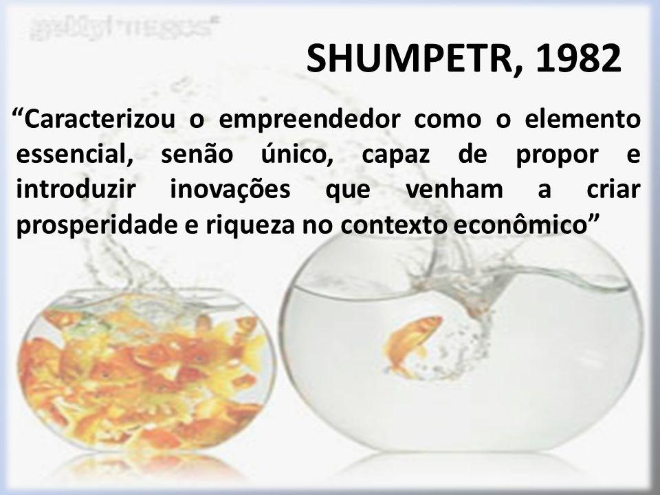 SHUMPETR, 1982 Caracterizou o empreendedor como o elemento essencial, senão único, capaz de propor e introduzir inovações que venham a criar prosperidade e riqueza no contexto econômico