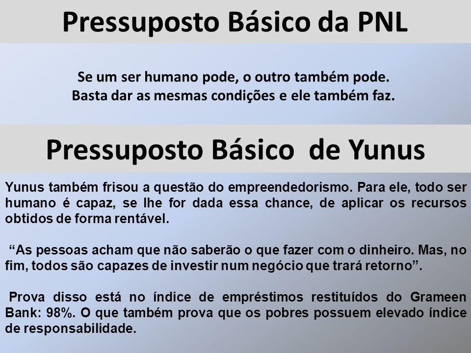 Pressuposto Básico da PNL Se um ser humano pode, o outro também pode. Basta dar as mesmas condições e ele também faz. Pressuposto Básico de Yunus Yunu