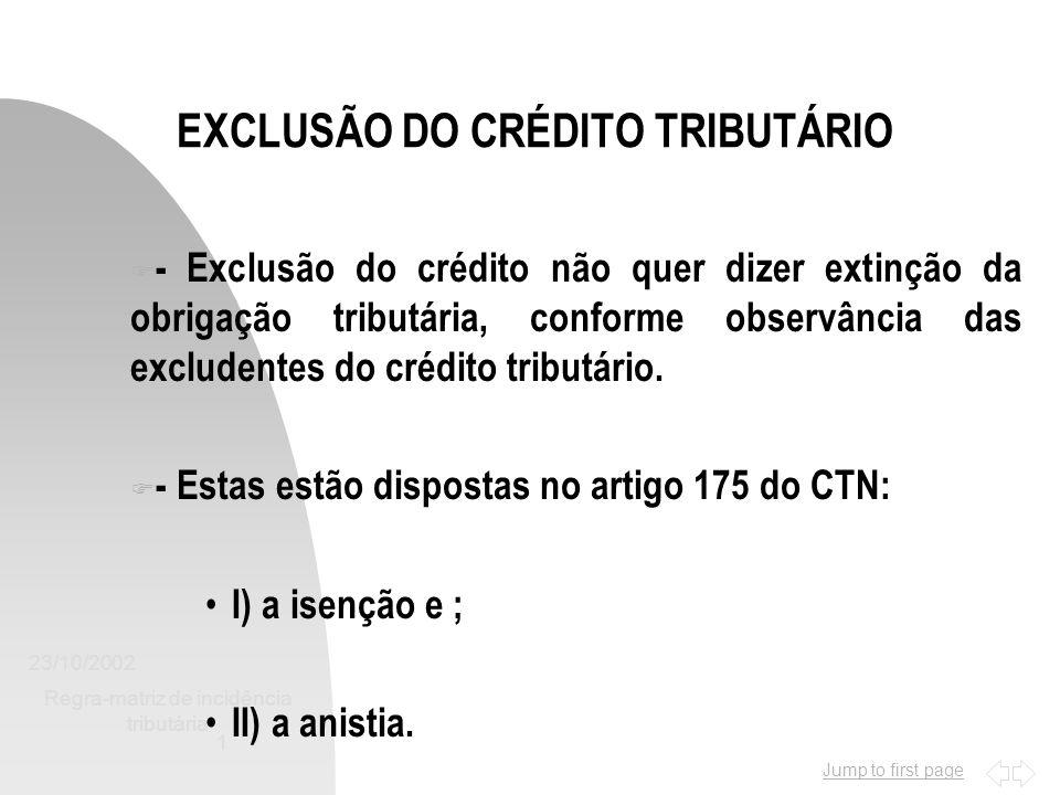 Jump to first page 23/10/2002 Regra-matriz de incidência tributária 1 EXCLUSÃO DO CRÉDITO TRIBUTÁRIO F - Exclusão do crédito não quer dizer extinção d