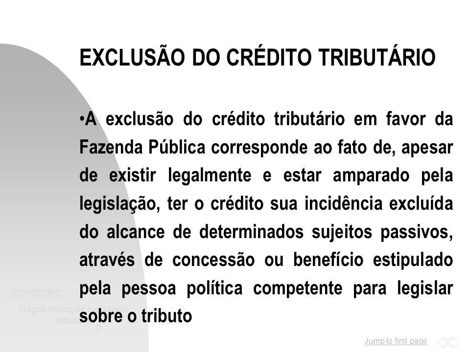 Jump to first page 23/10/2002 Regra-matriz de incidência tributária 2 EXCLUSÃO DO CRÉDITO TRIBUTÁRIO A exclusão do crédito tributário em favor da Faze
