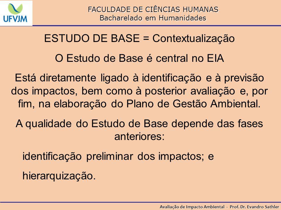 FACULDADE DE CIÊNCIAS HUMANAS Bacharelado em Humanidades Avaliação de Impacto Ambiental - Prof. Dr. Evandro Sathler ESTUDO DE BASE = Contextualização