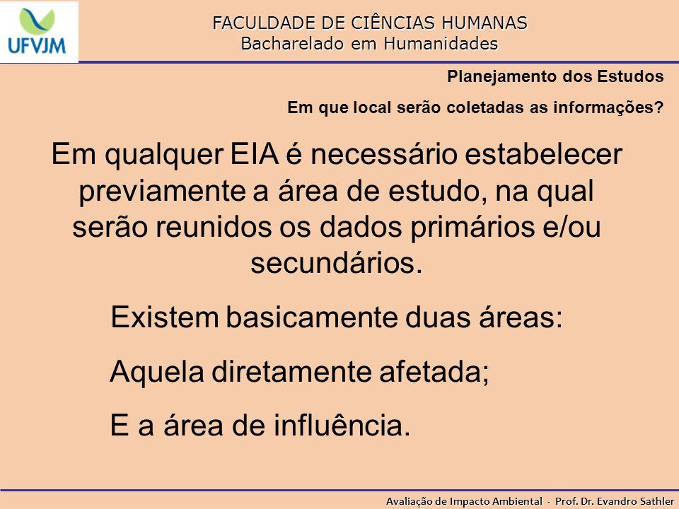 FACULDADE DE CIÊNCIAS HUMANAS Bacharelado em Humanidades Avaliação de Impacto Ambiental - Prof. Dr. Evandro Sathler Planejamento dos Estudos Em que lo