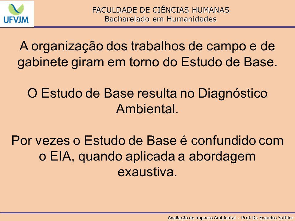 FACULDADE DE CIÊNCIAS HUMANAS Bacharelado em Humanidades Avaliação de Impacto Ambiental - Prof. Dr. Evandro Sathler A organização dos trabalhos de cam