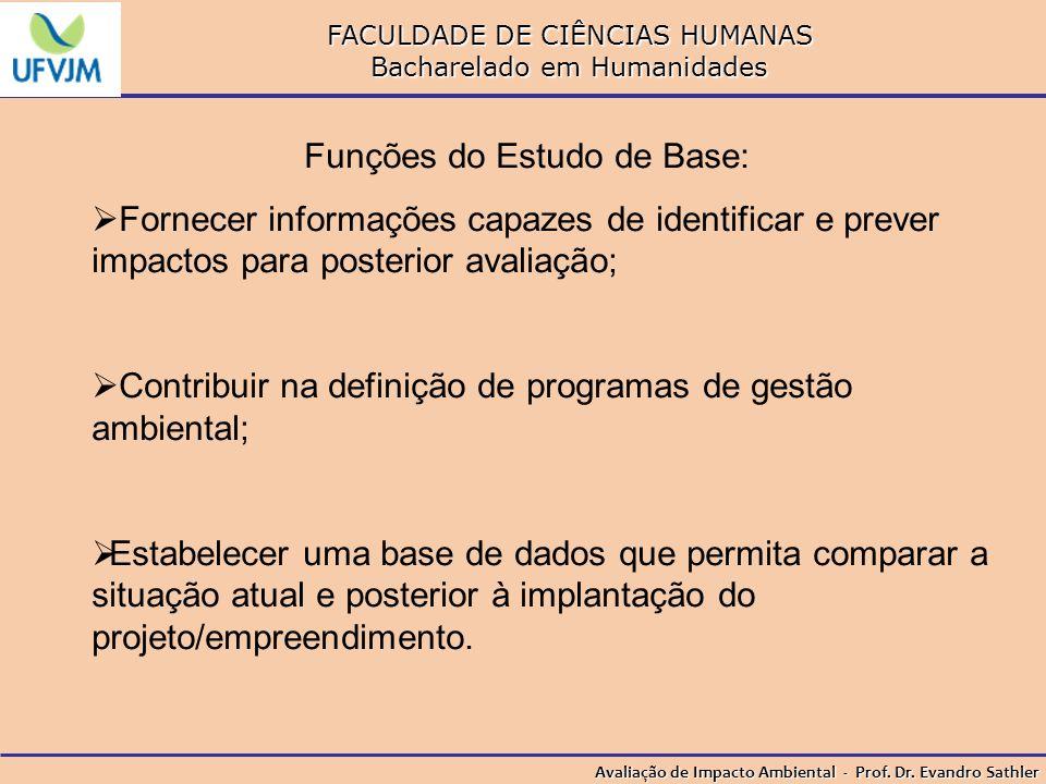 FACULDADE DE CIÊNCIAS HUMANAS Bacharelado em Humanidades Avaliação de Impacto Ambiental - Prof. Dr. Evandro Sathler Funções do Estudo de Base: Fornece