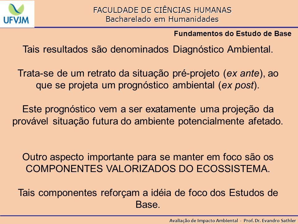 FACULDADE DE CIÊNCIAS HUMANAS Bacharelado em Humanidades Avaliação de Impacto Ambiental - Prof. Dr. Evandro Sathler Fundamentos do Estudo de Base Tais