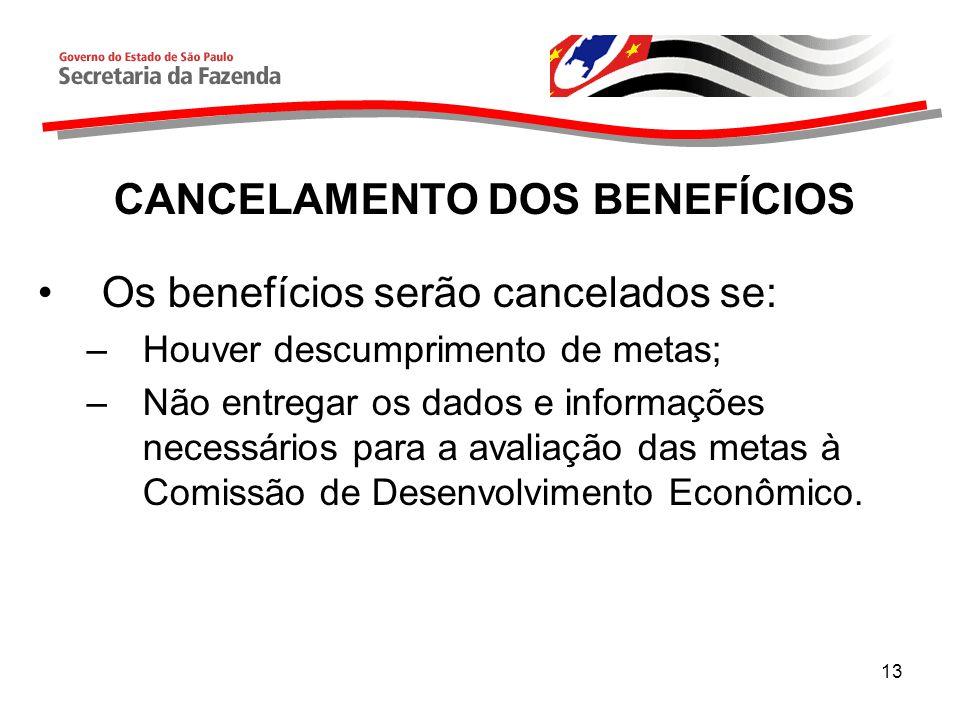 13 CANCELAMENTO DOS BENEFÍCIOS Os benefícios serão cancelados se: –Houver descumprimento de metas; –Não entregar os dados e informações necessários para a avaliação das metas à Comissão de Desenvolvimento Econômico.
