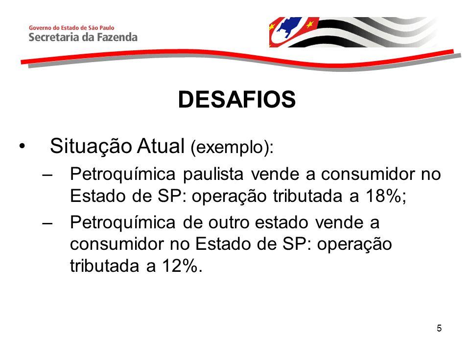 6 PROPOSTA Redução da base de cálculo do ICMS nas operações internas com produtos da indústria petroquímica, de forma que a carga tributária resulte em 12%.