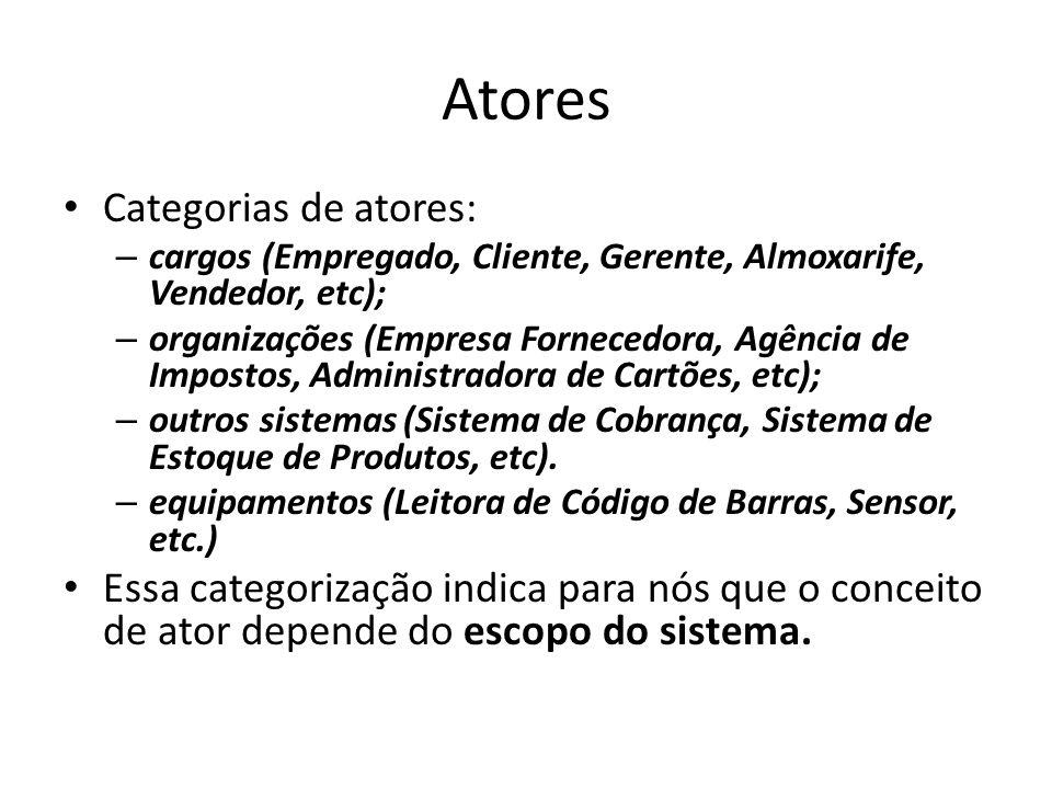 Atores Categorias de atores: – cargos (Empregado, Cliente, Gerente, Almoxarife, Vendedor, etc); – organizações (Empresa Fornecedora, Agência de Impost