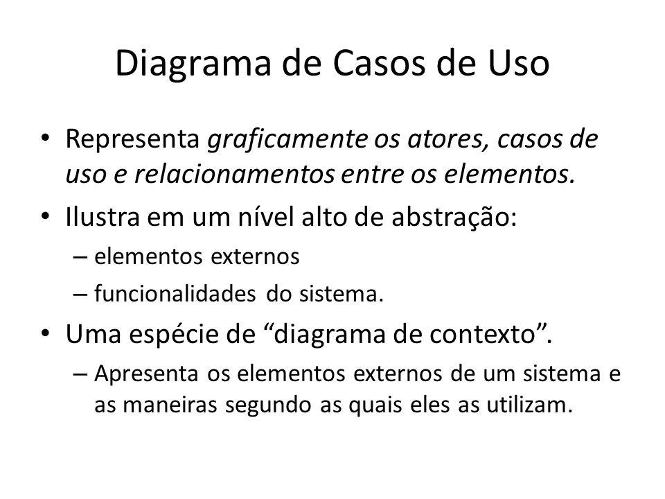 Diagrama de Casos de Uso Representa graficamente os atores, casos de uso e relacionamentos entre os elementos. Ilustra em um nível alto de abstração: