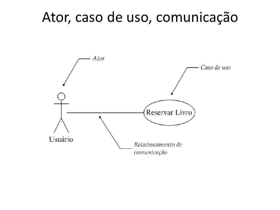 Ator, caso de uso, comunicação